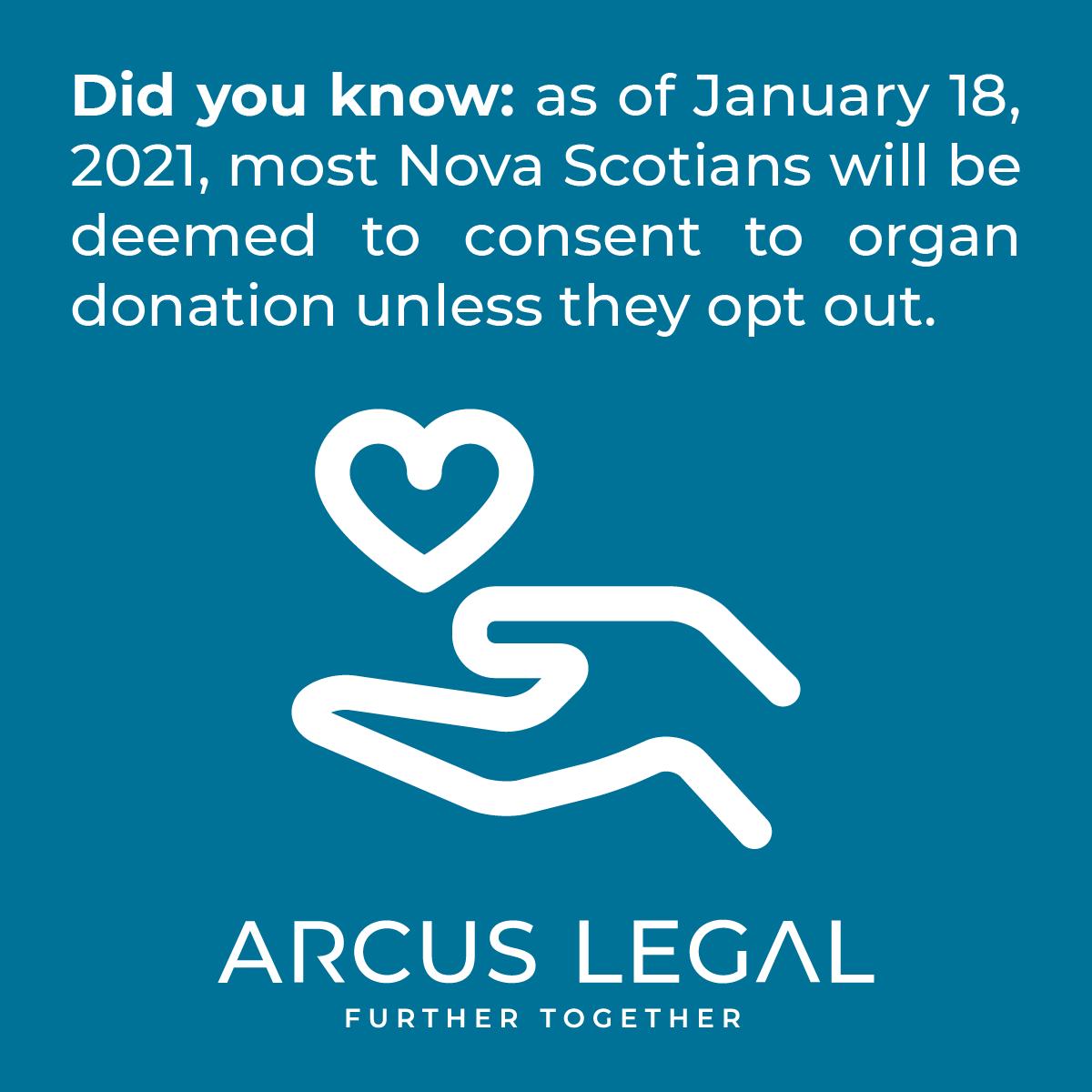 Human Organ and Tissue Donation Act